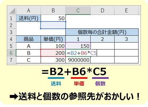 エクセル絶対参照4