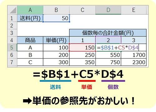 エクセル絶対参照9