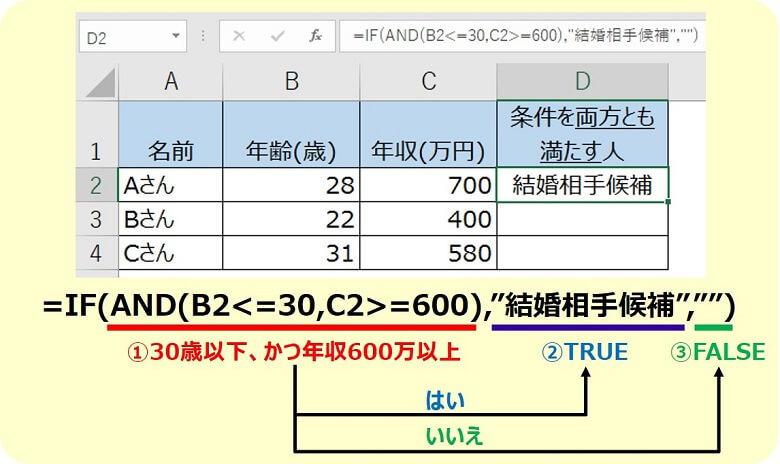 エクセルAND関数3