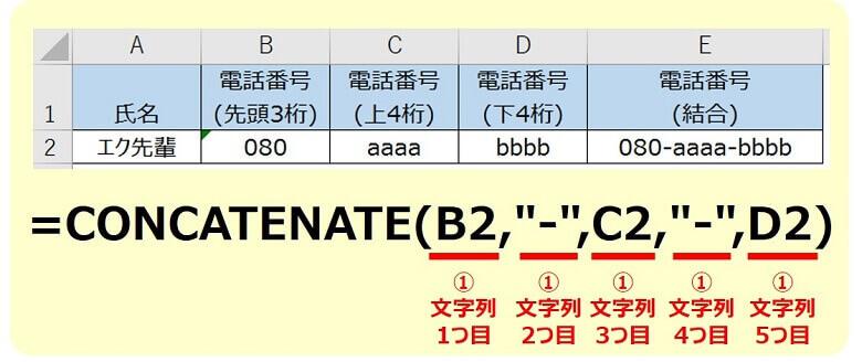エクセルCONCATENATE関数1