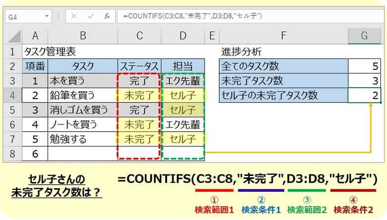 エクセルCOUNTIFS関数1