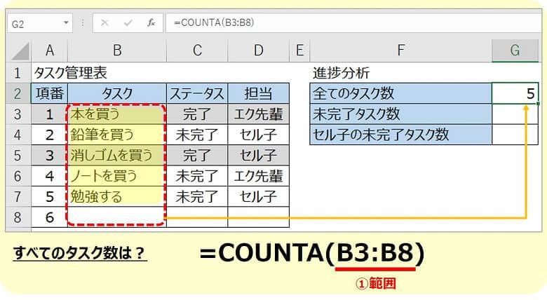 エクセルCOUNTA関数1