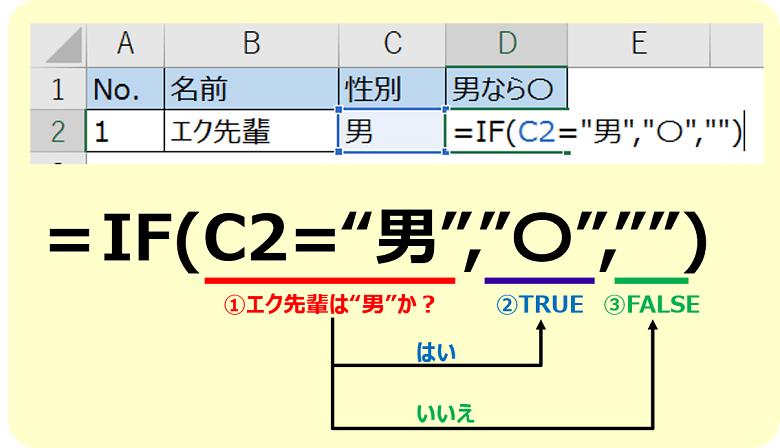 エクセルIF関数1
