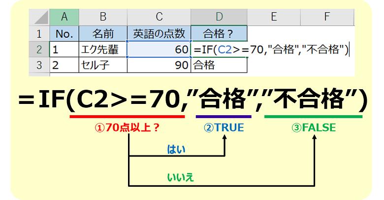 エクセルIF関数2