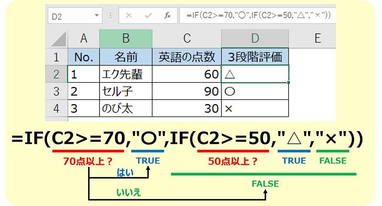 エクセルIF関数3