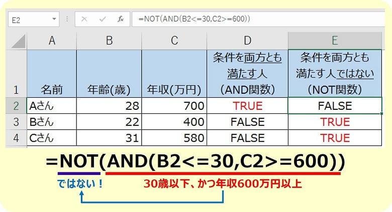 エクセルNOT関数2