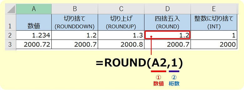 エクセルROUND関数1