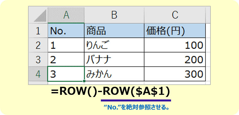ROW関数と絶対参照を組み合わせて使う