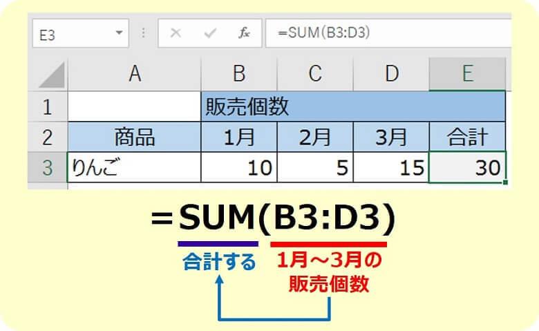 エクセルSUM関数1