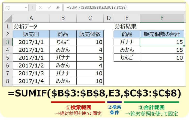 エクセルSUMIF関数3