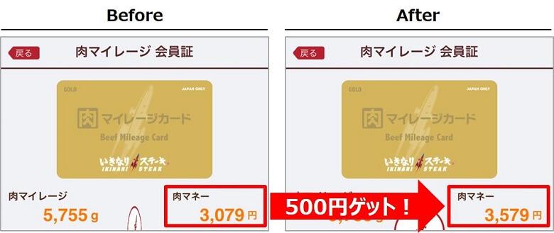 肉マネーが500円加算