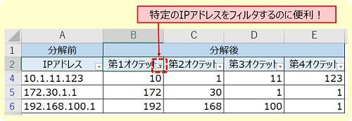 IPアドレスをオクテット毎に分割2