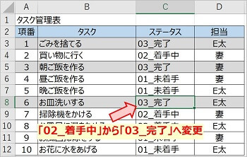 ピボットテーブルデータ更新1