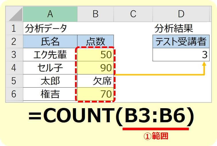 エクセルCOUNT関数の使い方