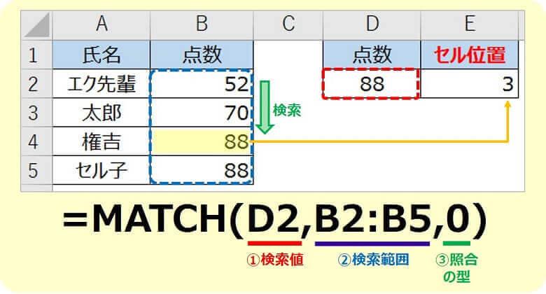 エクセルMATCH関数の使い方