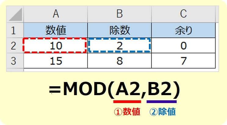 エクセルMOD関数の使い方