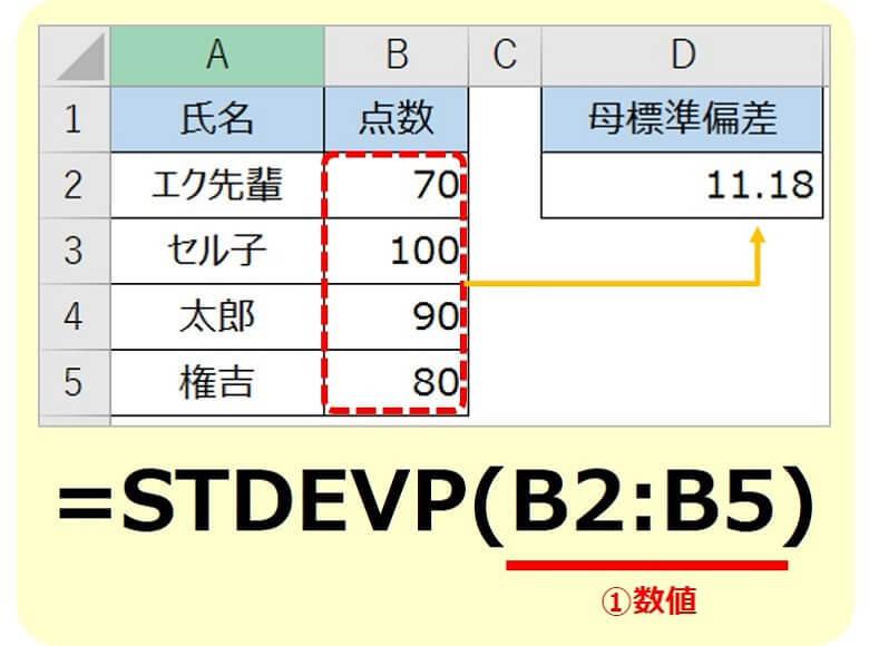 エクセルSTDEVP関数の使い方