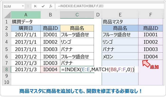 INDEX・MATCH関数はメンテナンスが容易