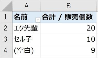セル結合している表のピボットテーブル集計はうまくいかない