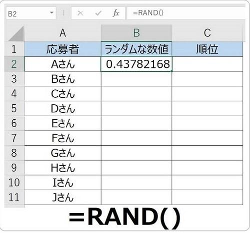 RAND関数を使ってランダムな数値を生成