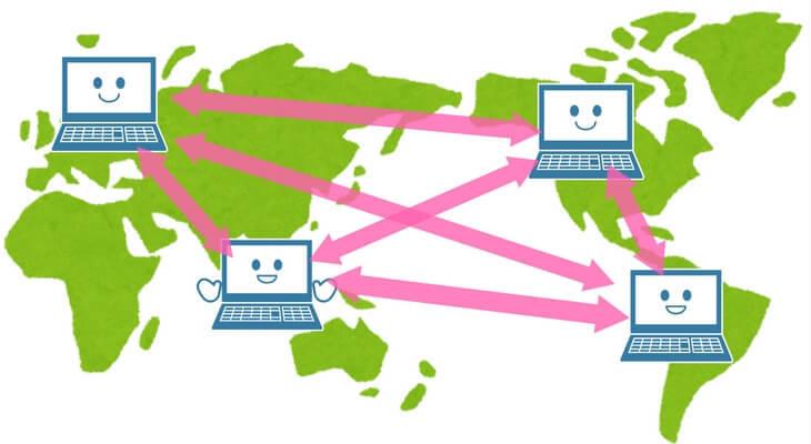 図解「全世界のマイナー達がブロックチェーンを管理している」