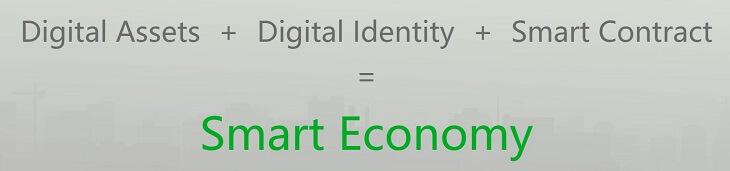 仮想通貨『NEO(ネオ)』イメージ画像2