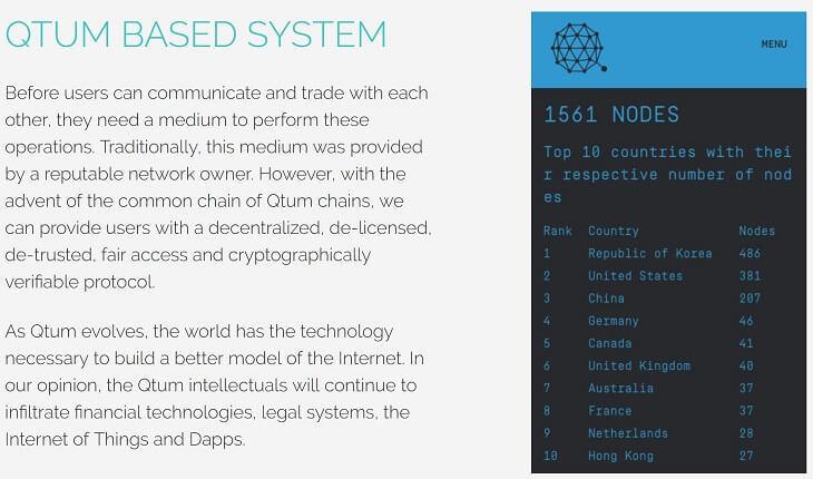 CHAT:QTUMベースのシステム