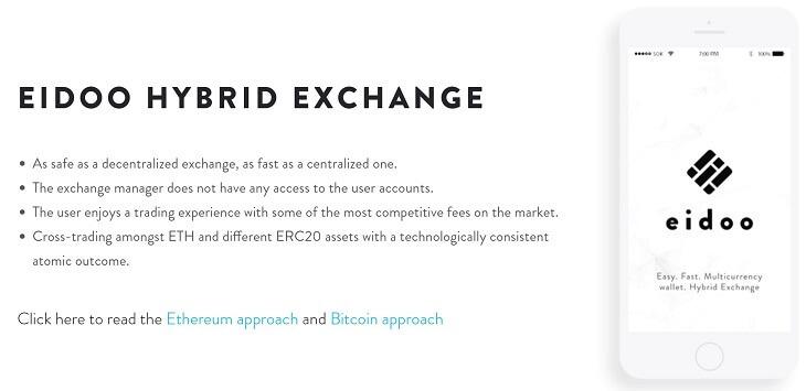 Eidoo「Eidoo Hybrid Exchange」