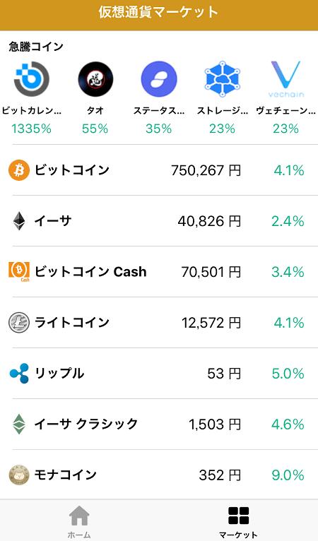BitNewsマーケット情報