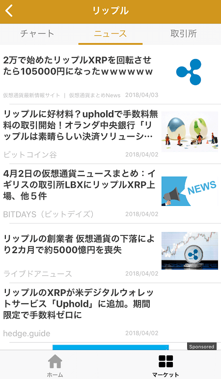 BitNewsマーケット画面 > ニュース