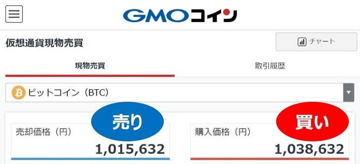 GMOコインのスプレッド幅