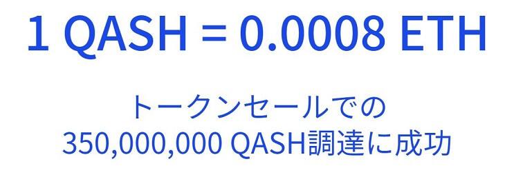 QASHトークンはICO大成功