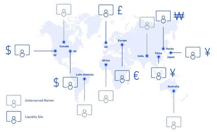 取引所は世界中に点在する