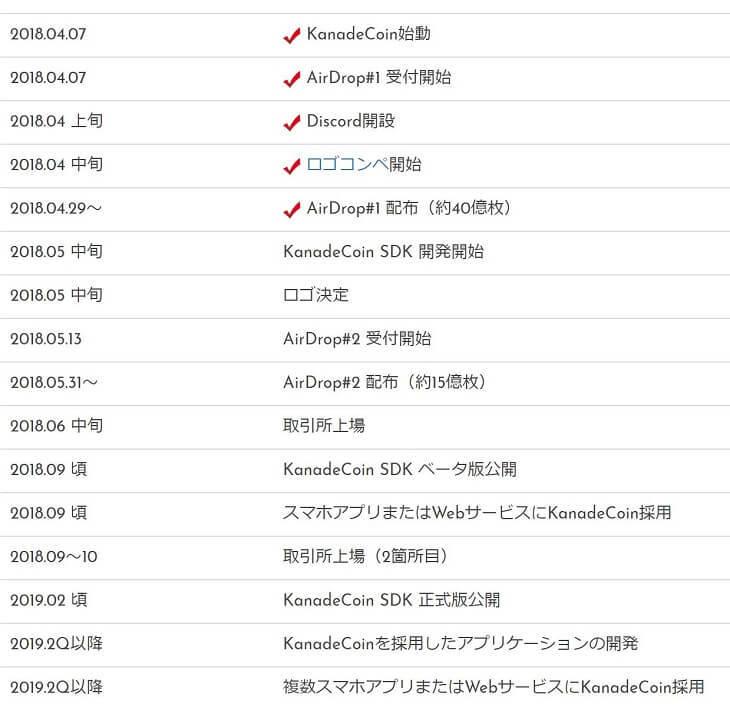 日本発の奏コイン ロードマップ