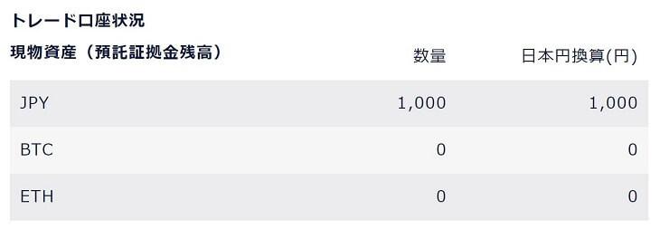 DMMビットコインで1000円を貰っておいた