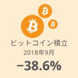 ビットコイン積立 運用実績