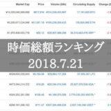 仮想通貨時価総額ランキング(2018年7月21日)