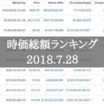 仮想通貨時価総額ランキング(2018年7月28日)