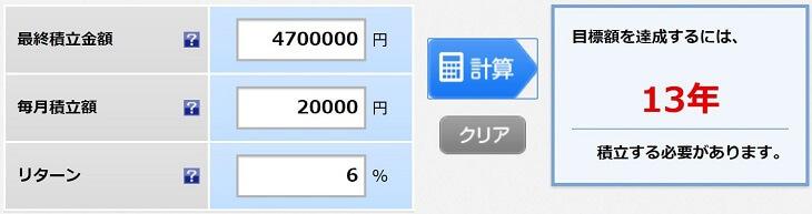 リターン6%資産運用に毎月2万円を積立した場合
