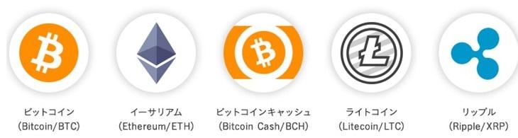 ビットポイントの取り扱い通貨
