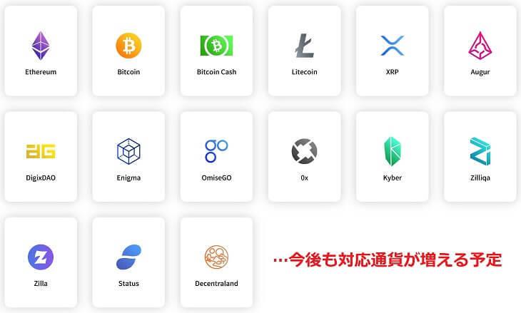 Ginco対応通貨(2018/8時点)