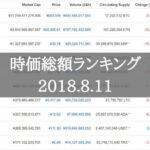 仮想通貨時価総額ランキング(2018年8月11日)