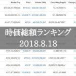 仮想通貨時価総額ランキング(2018年8月18日)
