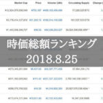 仮想通貨時価総額ランキング(2018年8月25日)