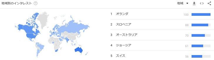 検索キーワード「リップル」の国別インタレスト