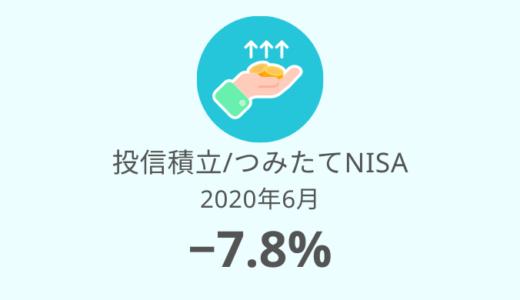 【積立投資信託 運用実績】31ヶ月目は−7.8%!不動産ってどうなの?(2020年6月)
