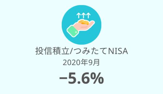 【積立投資信託 運用実績】34ヶ月目は−5.6%!リートの積立停止!(2020年9月)