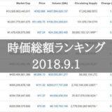 仮想通貨時価総額ランキング(2018年9月1日)