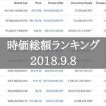 仮想通貨時価総額ランキング(2018年9月8日)