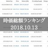 仮想通貨時価総額ランキング(2018年10月13日)